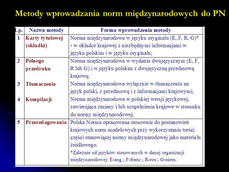 Metody wprowadzania norm międzynarodowych do PN