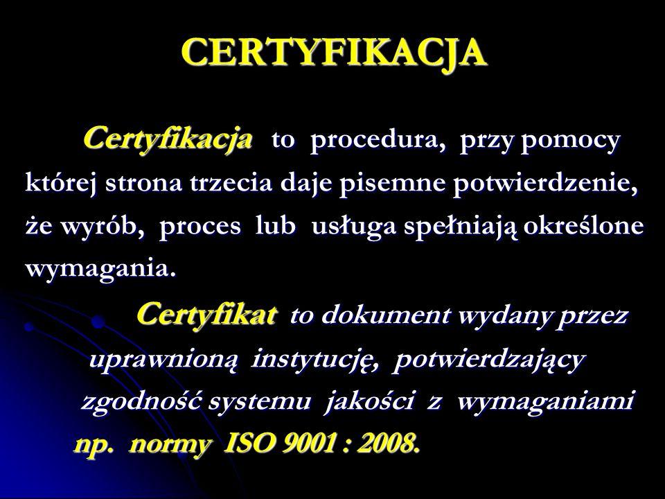 CERTYFIKACJA Certyfikacja to procedura, przy pomocy Certyfikacja to procedura, przy pomocy której strona trzecia daje pisemne potwierdzenie, że wyrób,