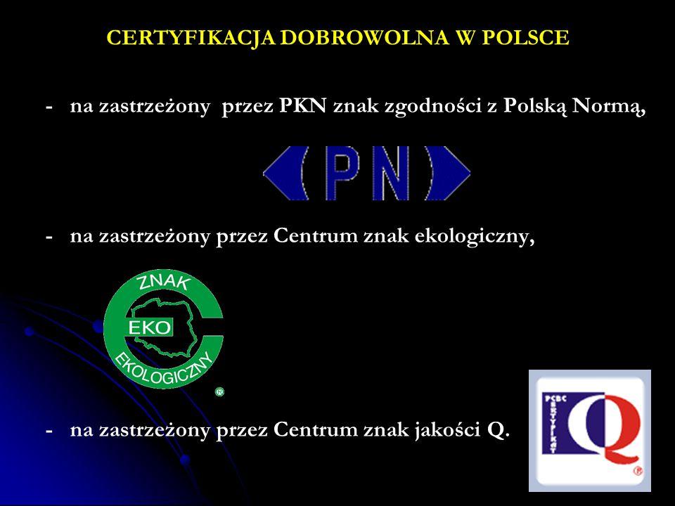 CERTYFIKACJA DOBROWOLNA W POLSCE - na zastrzeżony przez PKN znak zgodności z Polską Normą, - na zastrzeżony przez Centrum znak ekologiczny, - na zastrzeżony przez Centrum znak jakości Q.