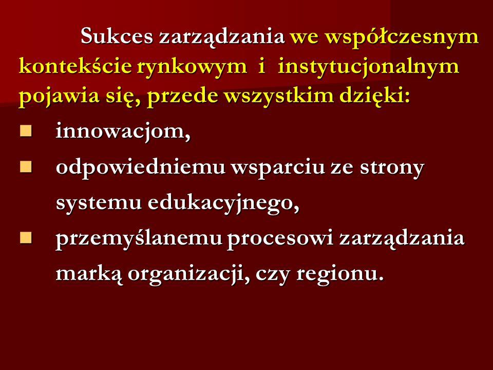 Sukces zarządzania we współczesnym kontekście rynkowym i instytucjonalnym pojawia się, przede wszystkim dzięki: Sukces zarządzania we współczesnym kontekście rynkowym i instytucjonalnym pojawia się, przede wszystkim dzięki: innowacjom, innowacjom, odpowiedniemu wsparciu ze strony odpowiedniemu wsparciu ze strony systemu edukacyjnego, systemu edukacyjnego, przemyślanemu procesowi zarządzania przemyślanemu procesowi zarządzania marką organizacji, czy regionu.