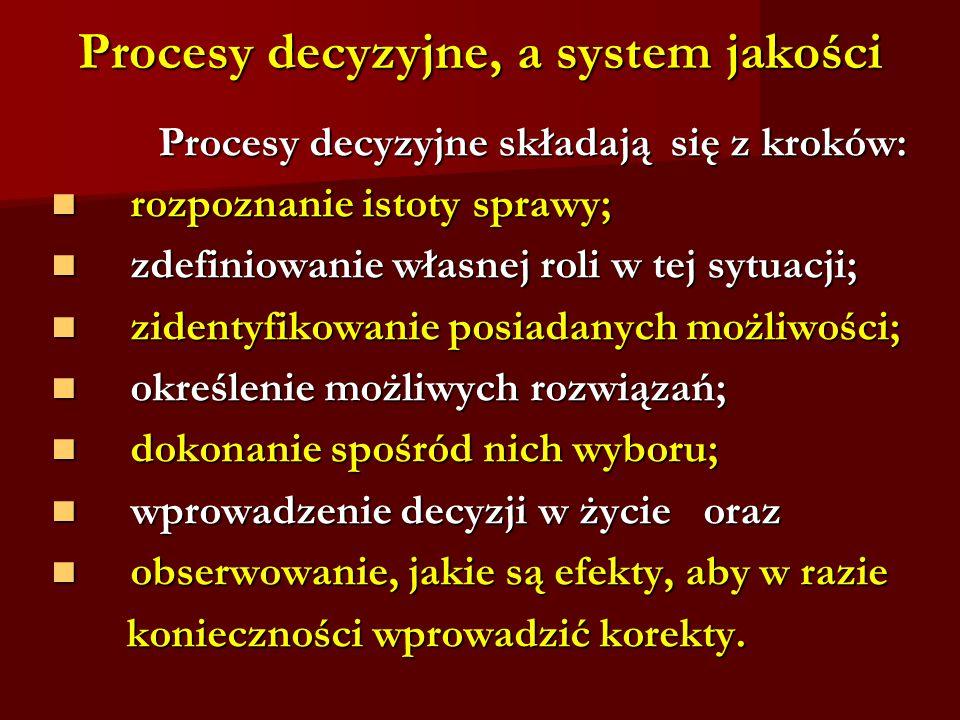 Procesy decyzyjne, a system jakości Procesy decyzyjne składają się z kroków: Procesy decyzyjne składają się z kroków: rozpoznanie istoty sprawy; rozpo