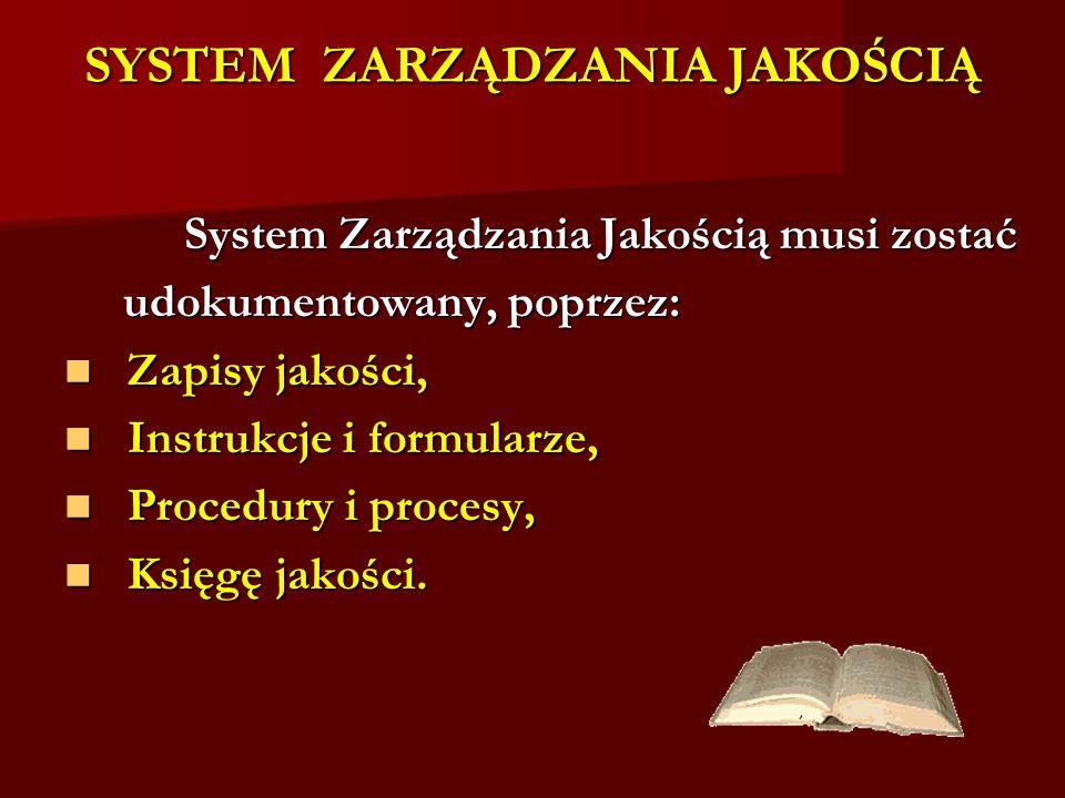 SYSTEM ZARZĄDZANIA JAKOŚCIĄ System Zarządzania Jakością musi zostać System Zarządzania Jakością musi zostać udokumentowany, poprzez: udokumentowany, poprzez: Zapisy jakości, Zapisy jakości, Instrukcje i formularze, Instrukcje i formularze, Procedury i procesy, Procedury i procesy, Księgę jakości.