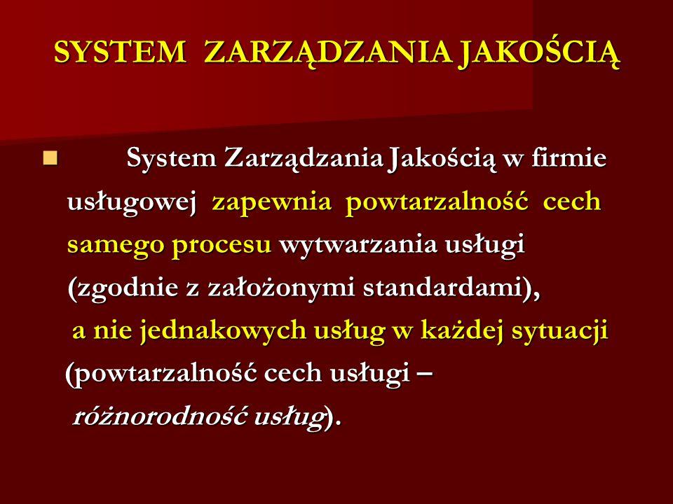 SYSTEM ZARZĄDZANIA JAKOŚCIĄ System Zarządzania Jakością w firmie System Zarządzania Jakością w firmie usługowej zapewnia powtarzalność cech samego procesu wytwarzania usługi (zgodnie z założonymi standardami), a nie jednakowych usług w każdej sytuacji a nie jednakowych usług w każdej sytuacji (powtarzalność cech usługi – (powtarzalność cech usługi – różnorodność usług).