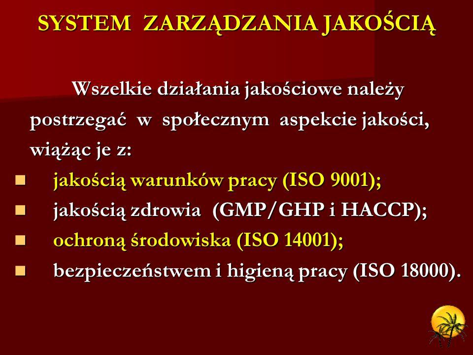 SYSTEM ZARZĄDZANIA JAKOŚCIĄ Wszelkie działania jakościowe należy Wszelkie działania jakościowe należy postrzegać w społecznym aspekcie jakości, postrzegać w społecznym aspekcie jakości, wiążąc je z: wiążąc je z: jakością warunków pracy (ISO 9001); jakością warunków pracy (ISO 9001); jakością zdrowia (GMP/GHP i HACCP); jakością zdrowia (GMP/GHP i HACCP); ochroną środowiska (ISO 14001); ochroną środowiska (ISO 14001); bezpieczeństwem i higieną pracy (ISO 18000).