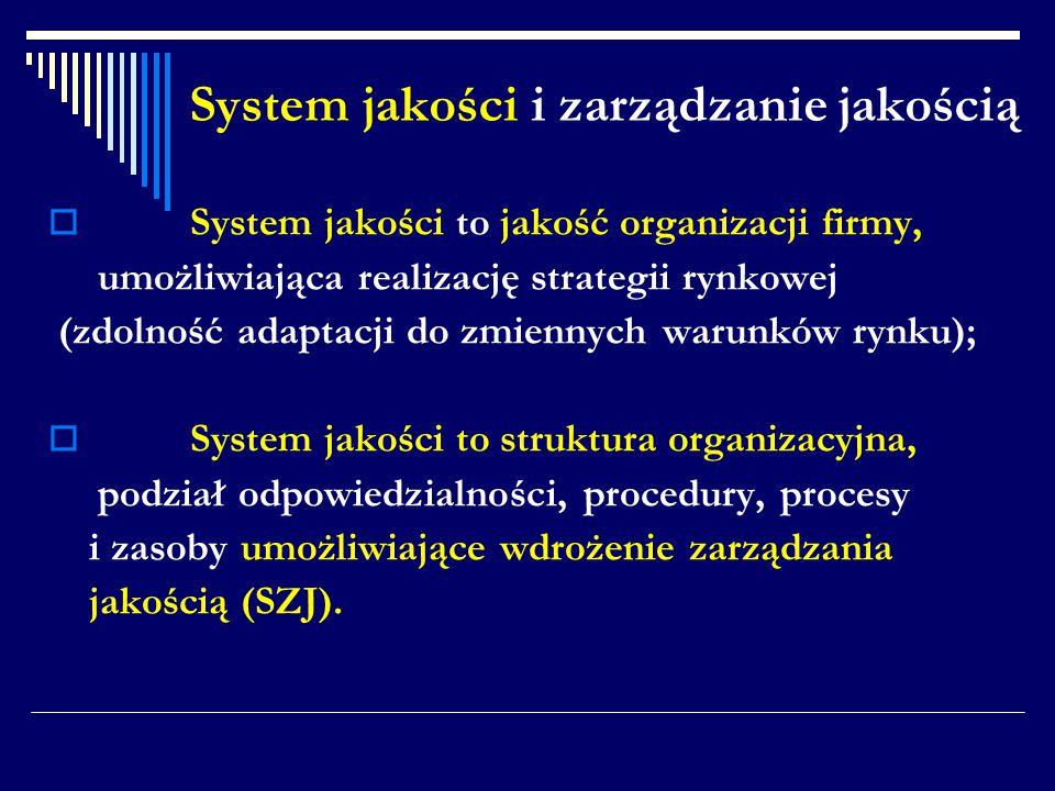 System jakości i zarządzanie jakością  System jakości to jakość organizacji firmy, umożliwiająca realizację strategii rynkowej (zdolność adaptacji do zmiennych warunków rynku);  System jakości to struktura organizacyjna, podział odpowiedzialności, procedury, procesy i zasoby umożliwiające wdrożenie zarządzania jakością (SZJ).
