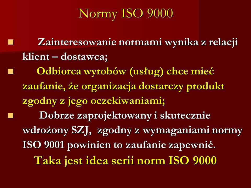 Normy ISO 9000 Zainteresowanie normami wynika z relacji Zainteresowanie normami wynika z relacji klient – dostawca; klient – dostawca; Odbiorca wyrobów (usług) chce mieć Odbiorca wyrobów (usług) chce mieć zaufanie, że organizacja dostarczy produkt zaufanie, że organizacja dostarczy produkt zgodny z jego oczekiwaniami; zgodny z jego oczekiwaniami; Dobrze zaprojektowany i skutecznie Dobrze zaprojektowany i skutecznie wdrożony SZJ, zgodny z wymaganiami normy wdrożony SZJ, zgodny z wymaganiami normy ISO 9001 powinien to zaufanie zapewnić.
