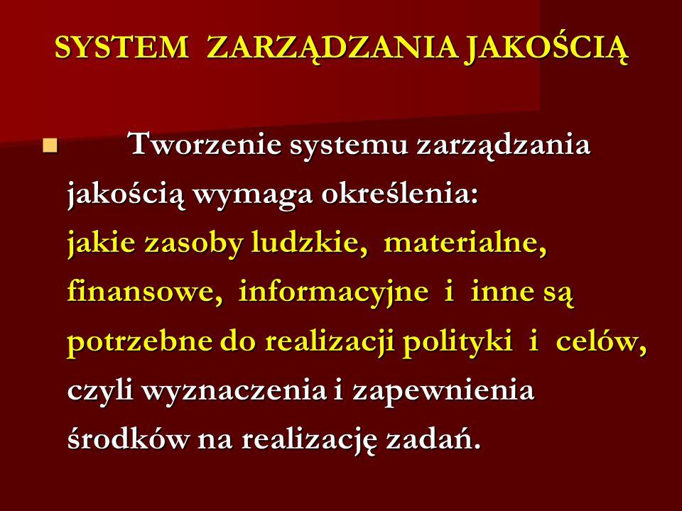 SYSTEM ZARZĄDZANIA JAKOŚCIĄ Tworzenie systemu zarządzania Tworzenie systemu zarządzania jakością wymaga określenia: jakością wymaga określenia: jakie