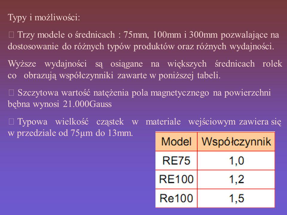 Typy i możliwości: Trzy modele o średnicach : 75mm, 100mm i 300mm pozwalające na dostosowanie do różnych typów produktów oraz różnych wydajności.