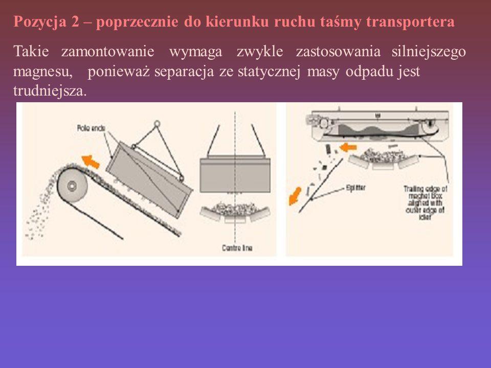 Pozycja 2 – poprzecznie do kierunku ruchu taśmy transportera Takie zamontowanie wymaga zwykle zastosowania silniejszego magnesu, ponieważ separacja ze statycznej masy odpadu jest trudniejsza.