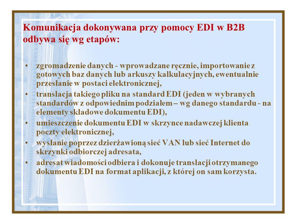 Komunikacja dokonywana przy pomocy EDI w B2B odbywa się wg etapów: zgromadzenie danych - wprowadzane ręcznie, importowanie z gotowych baz danych lub a