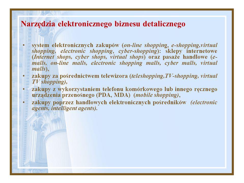 Narzędzia elektronicznego biznesu detalicznego system elektronicznych zakupów (on-line shopping, e-shopping,virtual shopping, electronic shopping, cyb