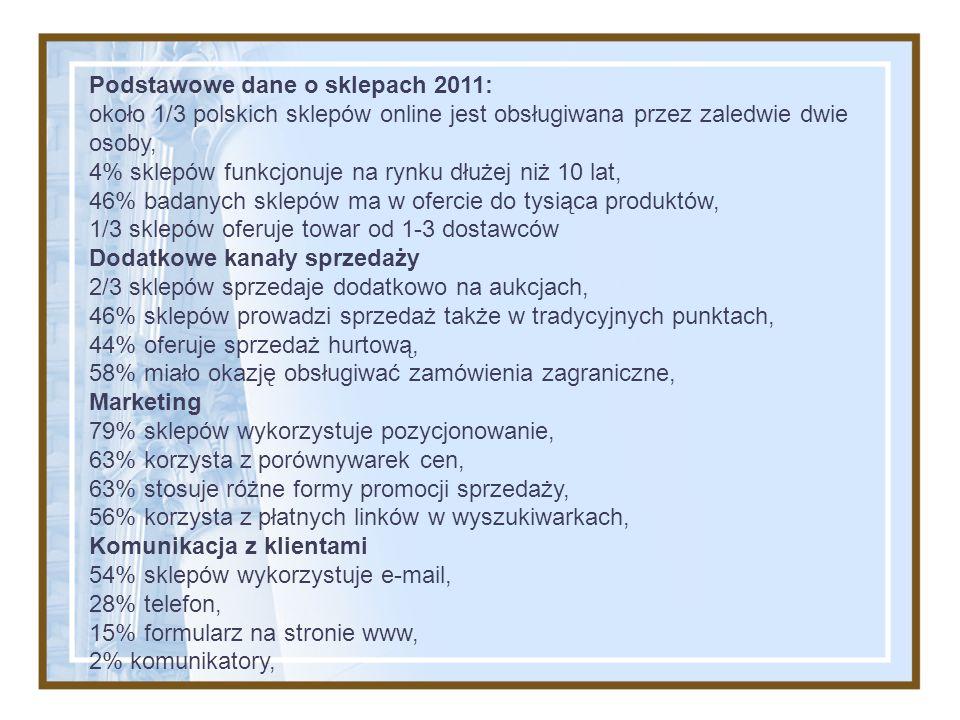 Podstawowe dane o sklepach 2011: około 1/3 polskich sklepów online jest obsługiwana przez zaledwie dwie osoby, 4% sklepów funkcjonuje na rynku dłużej
