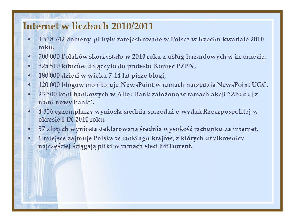 Internet w liczbach 2010/2011 1 538 742 domeny.pl były zarejestrowane w Polsce w trzecim kwartale 2010 roku, 700 000 Polaków skorzystało w 2010 roku z