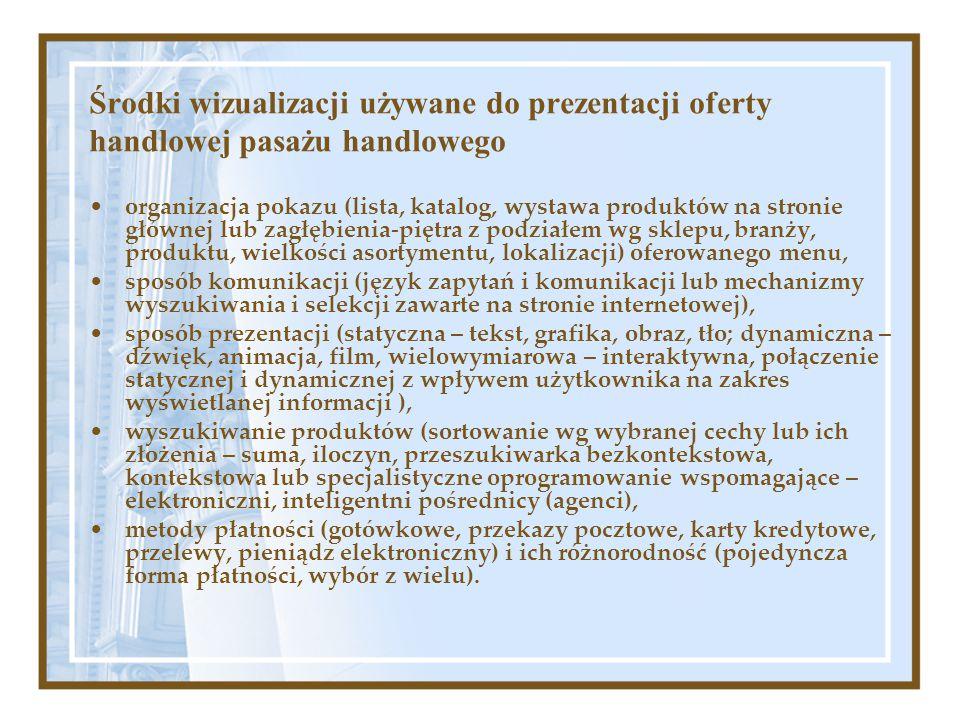 Środki wizualizacji używane do prezentacji oferty handlowej pasażu handlowego organizacja pokazu (lista, katalog, wystawa produktów na stronie głównej