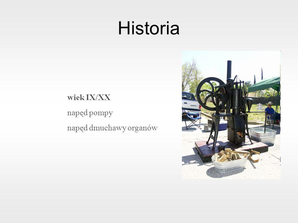 Typy silników - gamma