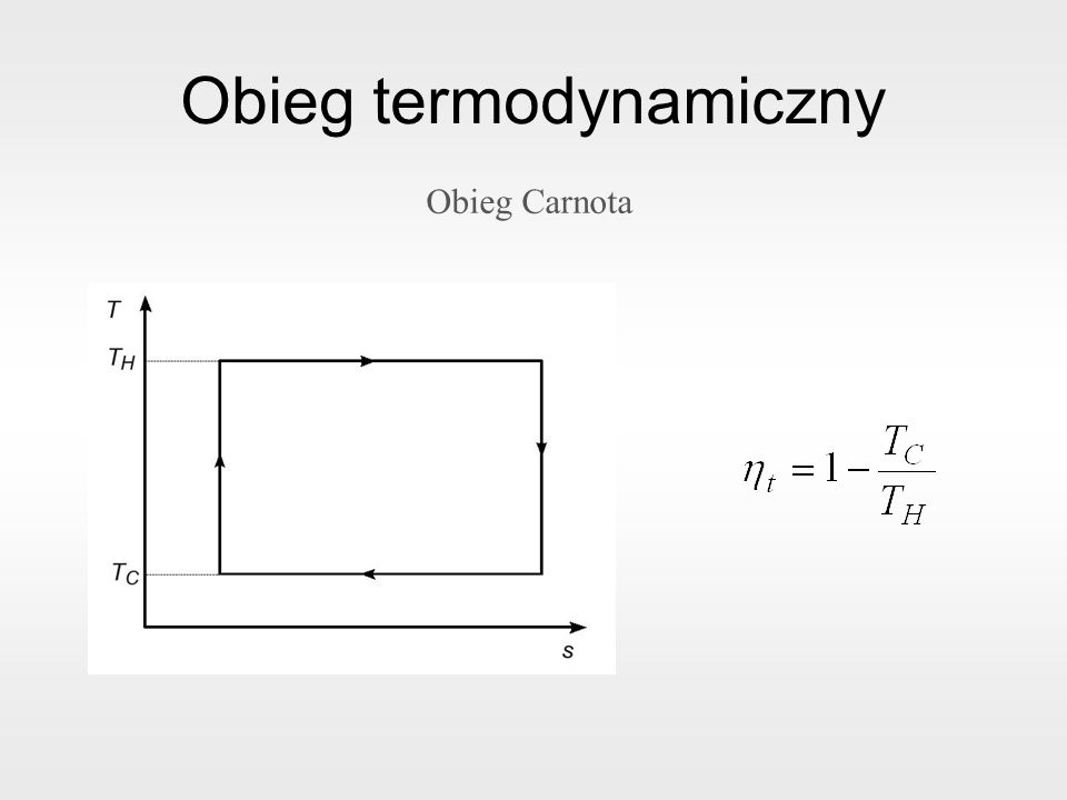 Obieg termodynamiczny Obieg Carnota