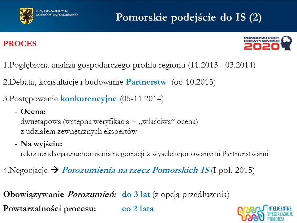"""PROCES 1.Pogłębiona analiza gospodarczego profilu regionu (11.2013 - 03.2014) 2.Debata, konsultacje i budowanie Partnerstw (od 10.2013) 3.Postępowanie konkurencyjne (05-11.2014) -Ocena: dwuetapowa (wstępna weryfikacja + """"właściwa ocena) z udziałem zewnętrznych ekspertów -Na wyjściu: rekomendacja uruchomienia negocjacji z wyselekcjonowanymi Partnerstwami 4.Negocjacje  Porozumienia na rzecz Pomorskich IS (I poł."""