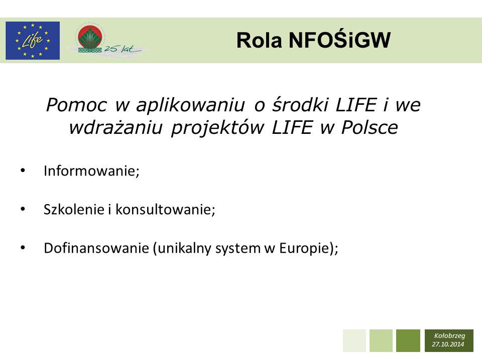 Kołobrzeg 27.10.2014 Rola NFOŚiGW Informowanie; Szkolenie i konsultowanie; Dofinansowanie (unikalny system w Europie); Pomoc w aplikowaniu o środki LIFE i we wdrażaniu projektów LIFE w Polsce