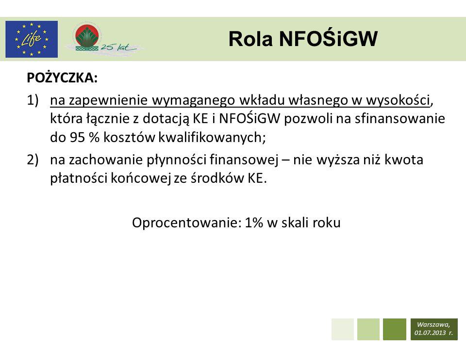 Warszawa, 01.07.2013 r.
