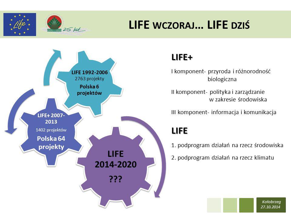 Kołobrzeg 27.10.2014 LIFE 2014-2020 .