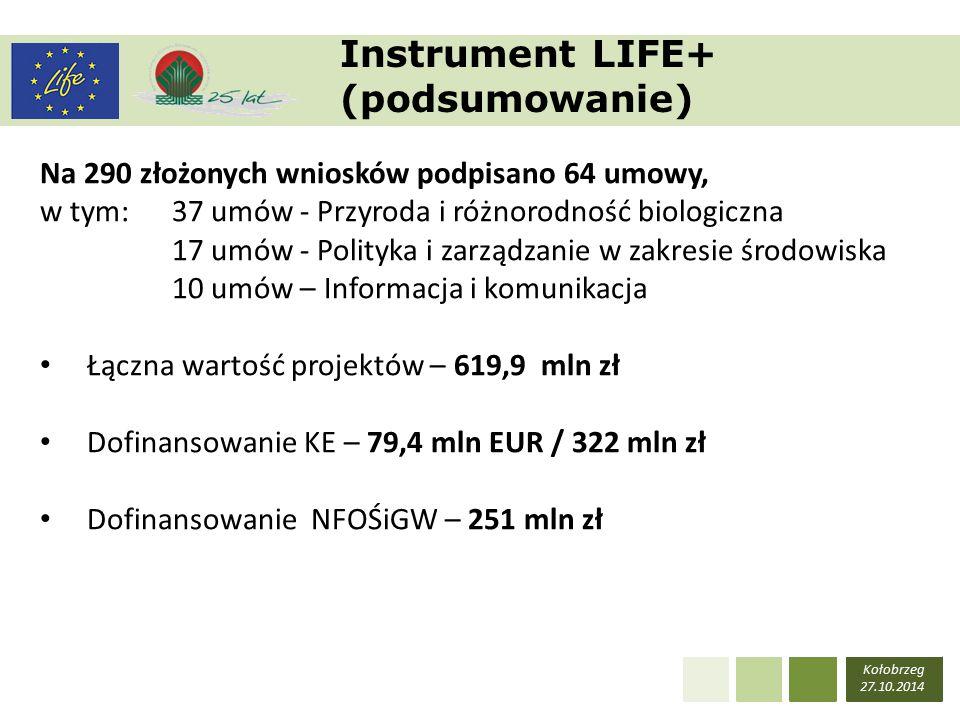 Kołobrzeg 27.10.2014 Instrument LIFE+ (podsumowanie) Na 290 złożonych wniosków podpisano 64 umowy, w tym: 37 umów - Przyroda i różnorodność biologiczna 17 umów - Polityka i zarządzanie w zakresie środowiska 10 umów – Informacja i komunikacja Łączna wartość projektów – 619,9 mln zł Dofinansowanie KE – 79,4 mln EUR / 322 mln zł Dofinansowanie NFOŚiGW – 251 mln zł