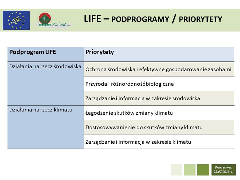 LIFE – PODPROGRAMY / PRIORYTETY Warszawa, 01.07.2013 r.