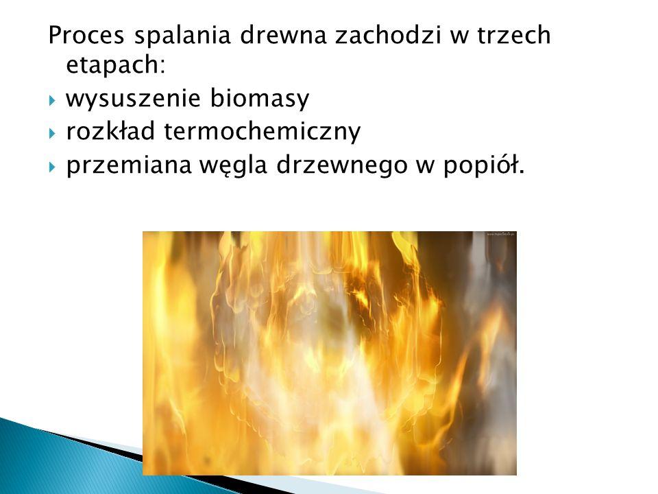 Proces spalania drewna zachodzi w trzech etapach:  wysuszenie biomasy  rozkład termochemiczny  przemiana węgla drzewnego w popiół.