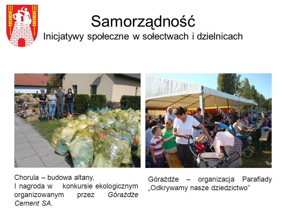 Samorządność Inicjatywy społeczne w sołectwach i dzielnicach Chorula – budowa altany, I nagroda w konkursie ekologicznym organizowanym przez Górażdże Cement SA.