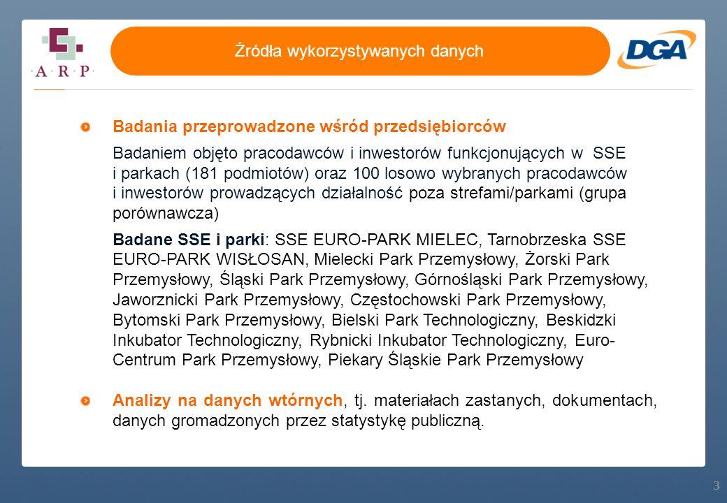 3 Badania przeprowadzone wśród przedsiębiorców Badaniem objęto pracodawców i inwestorów funkcjonujących w SSE i parkach (181 podmiotów) oraz 100 losow