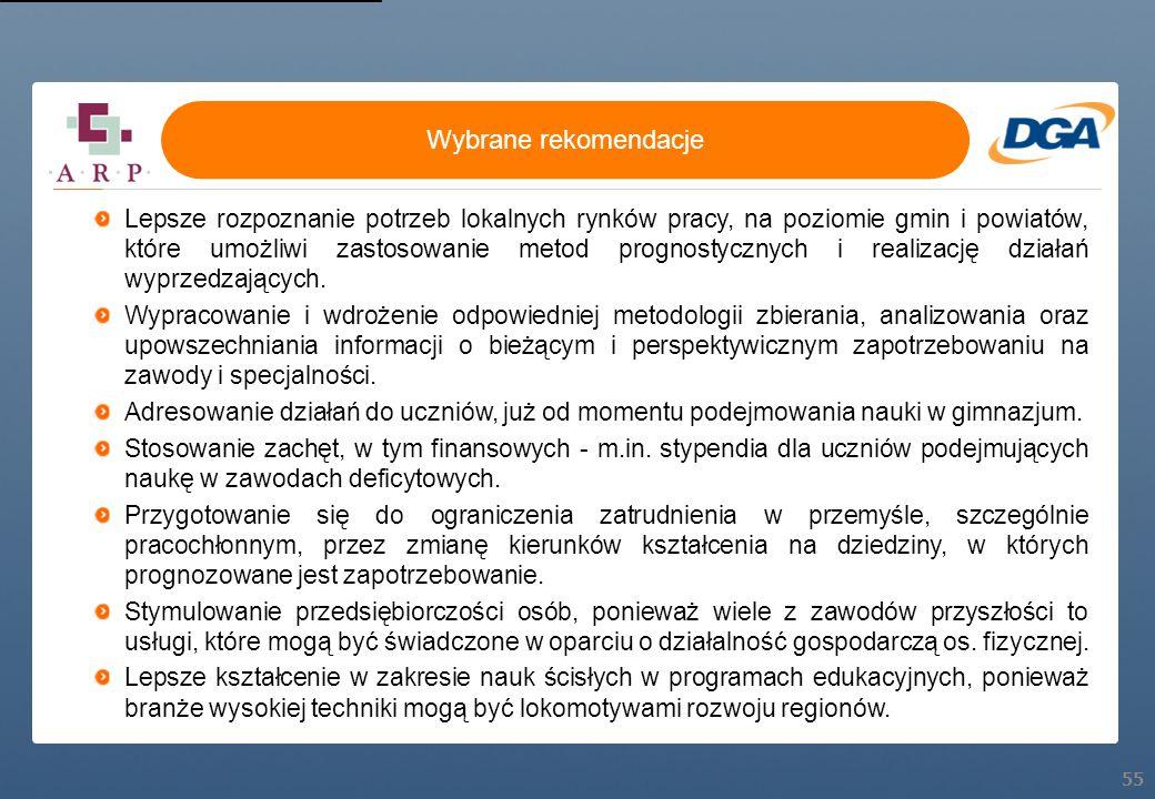 55 Lepsze rozpoznanie potrzeb lokalnych rynków pracy, na poziomie gmin i powiatów, które umożliwi zastosowanie metod prognostycznych i realizację dzia