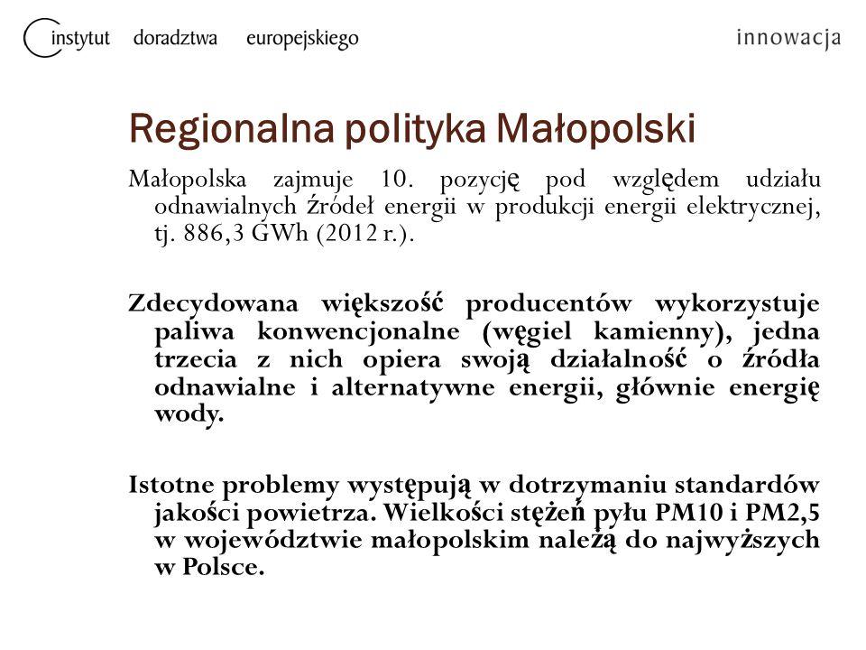 Regionalna polityka Małopolski Małopolska zajmuje 10. pozycj ę pod wzgl ę dem udziału odnawialnych ź ródeł energii w produkcji energii elektrycznej, t