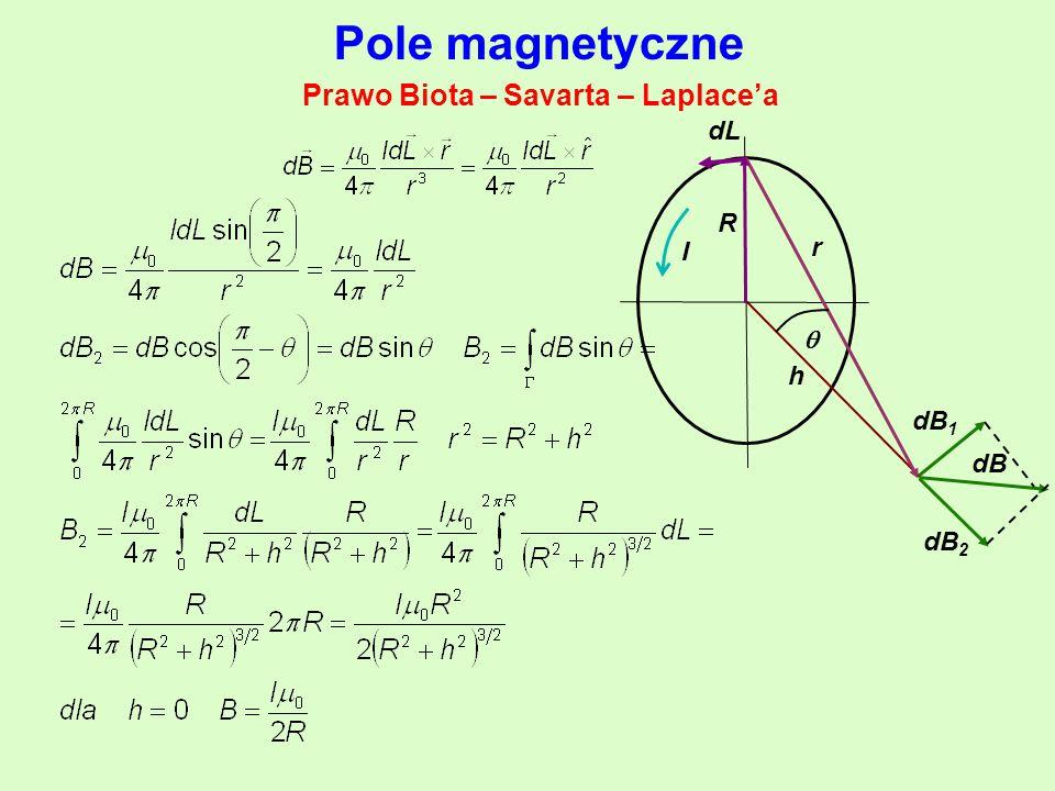 Pole magnetyczne Prawo Biota – Savarta – Laplace'a dL I r  dB R dB 1 dB 2 h