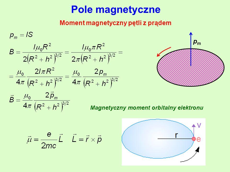 Pole magnetyczne Moment magnetyczny pętli z prądem pmpm Magnetyczny moment orbitalny elektronu