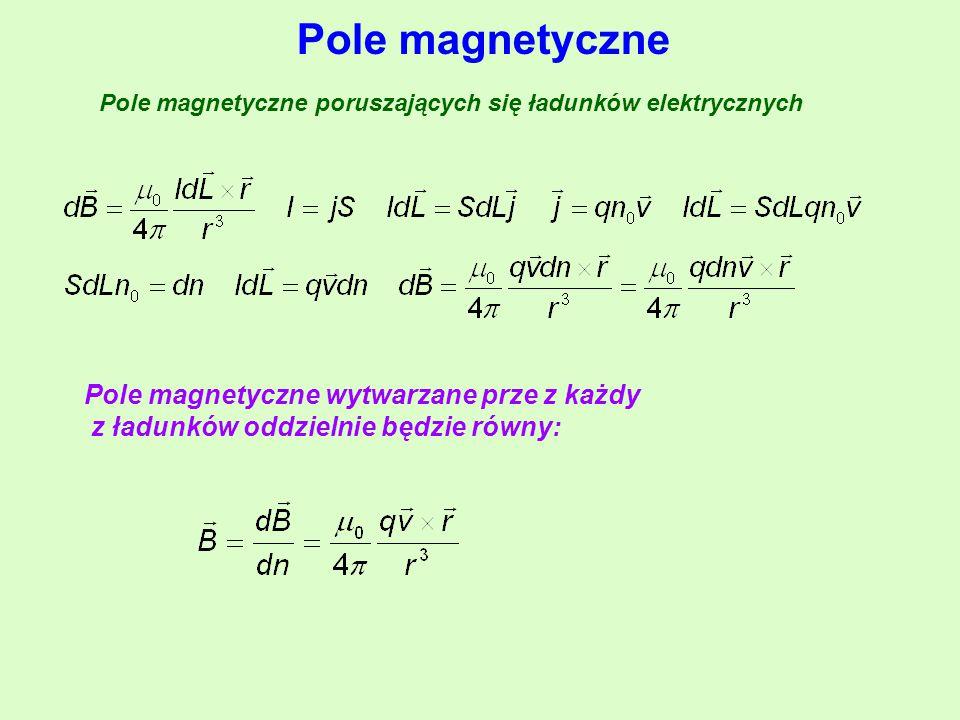 Pole magnetyczne Pole magnetyczne poruszających się ładunków elektrycznych Pole magnetyczne wytwarzane prze z każdy z ładunków oddzielnie będzie równy: