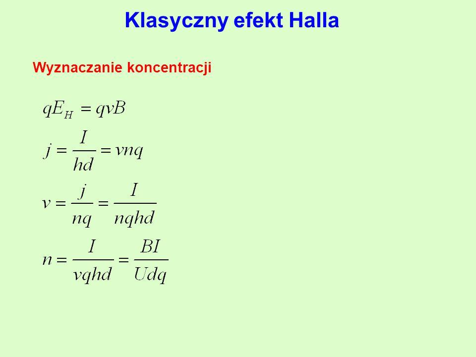 Wyznaczanie koncentracji Klasyczny efekt Halla