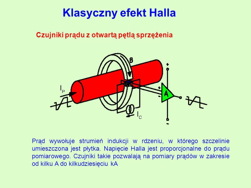 Czujniki prądu z otwartą pętlą sprzężenia Prąd wywołuje strumień indukcji w rdzeniu, w którego szczelinie umieszczona jest płytka.