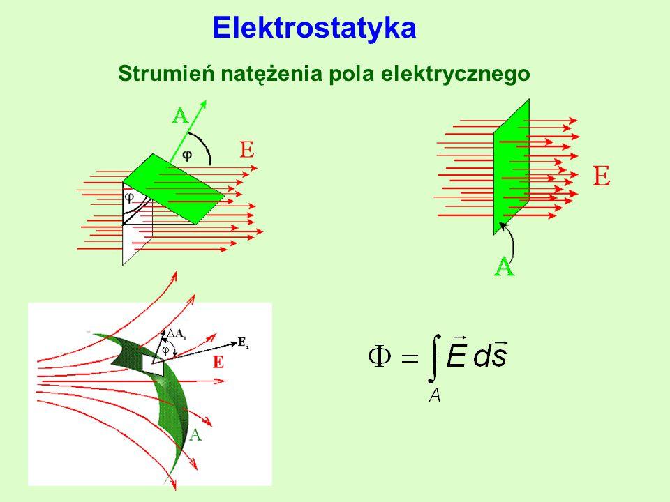 Strumień natężenia pola elektrycznego Elektrostatyka