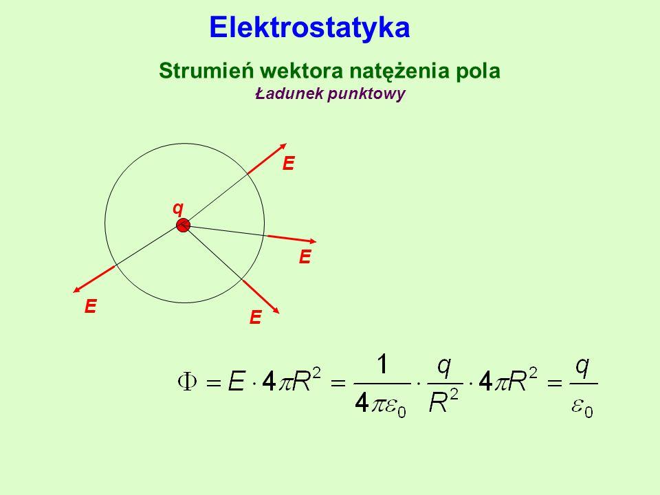 Strumień wektora natężenia pola Ładunek punktowy q E E E E Elektrostatyka