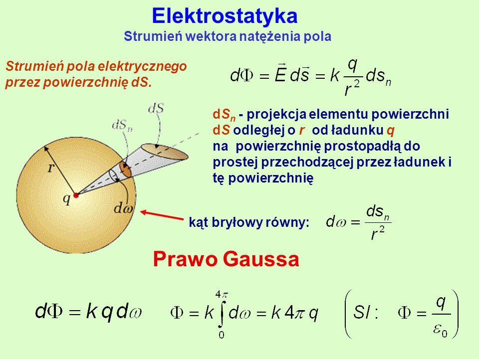 Strumień wektora natężenia pola dS n - projekcja elementu powierzchni dS odległej o r od ładunku q na powierzchnię prostopadłą do prostej przechodzącej przez ładunek i tę powierzchnię kąt bryłowy równy: Strumień pola elektrycznego przez powierzchnię dS.