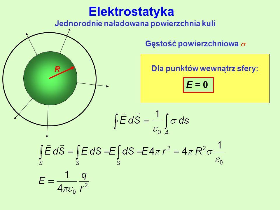 Jednorodnie naładowana powierzchnia kuli R Gęstość powierzchniowa  Dla punktów wewnątrz sfery: E = 0 Elektrostatyka