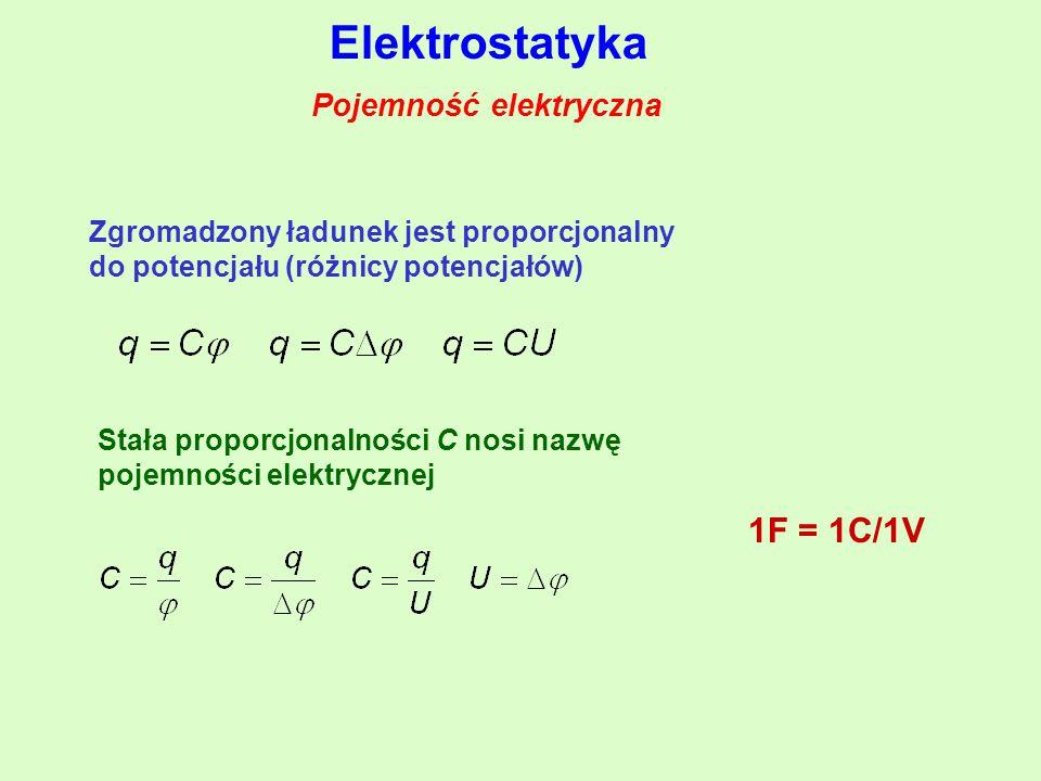 Pojemność elektryczna Zgromadzony ładunek jest proporcjonalny do potencjału (różnicy potencjałów) 1F = 1C/1V Elektrostatyka Stała proporcjonalności C nosi nazwę pojemności elektrycznej