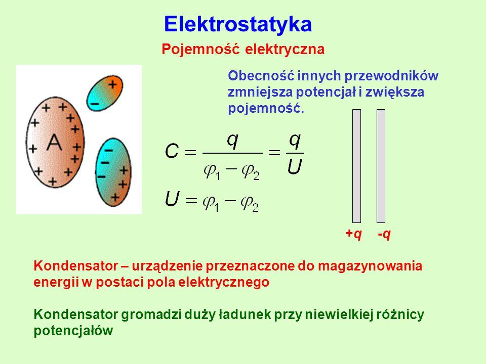 Pojemność elektryczna Obecność innych przewodników zmniejsza potencjał i zwiększa pojemność.