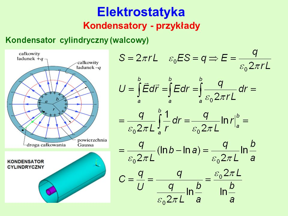 Elektrostatyka Kondensator cylindryczny (walcowy)