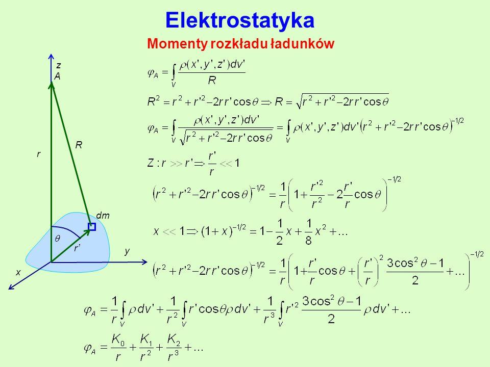 Elektrostatyka Momenty rozkładu ładunków A z y x dm  r' r R