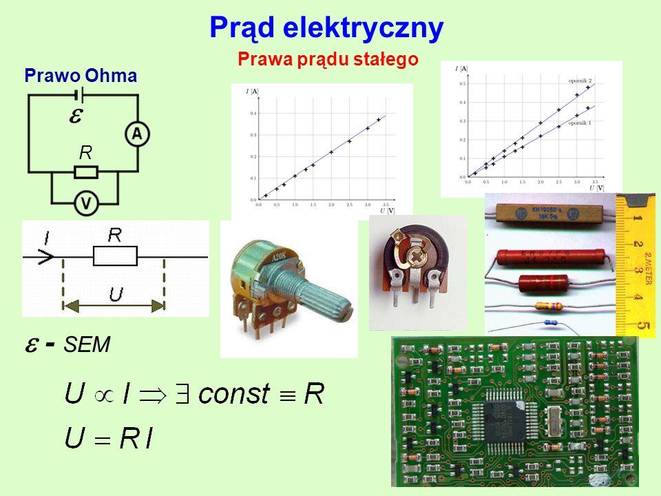 Prąd elektryczny Prawa prądu stałego Prawo Ohma  R  - SEM