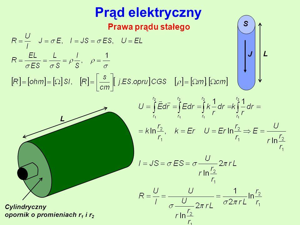 L Prąd elektryczny Prawa prądu stałego L S J Cylindryczny opornik o promieniach r 1 i r 2