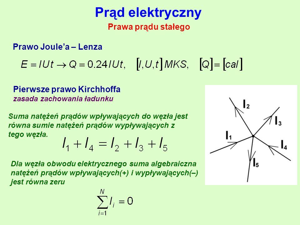 Prąd elektryczny Prawa prądu stałego Prawo Joule'a – Lenza Pierwsze prawo Kirchhoffa zasada zachowania ładunku Suma natężeń prądów wpływających do węzła jest równa sumie natężeń prądów wypływających z tego węzła.