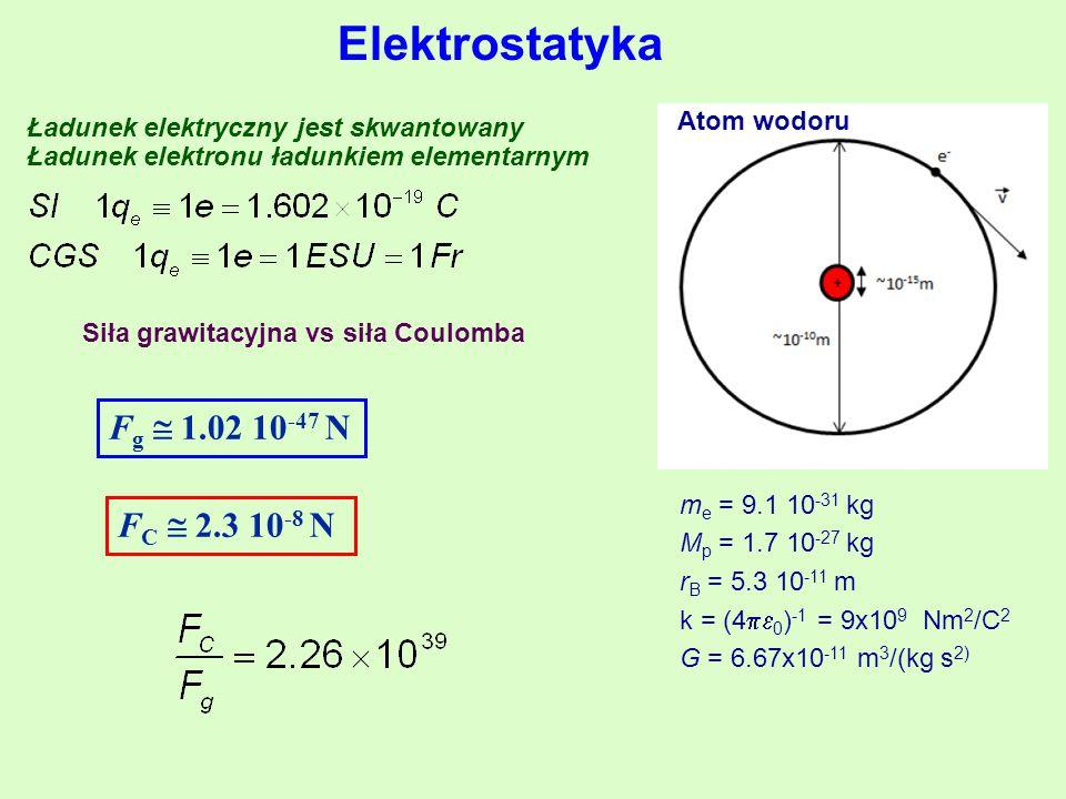 Elektrostatyka Ładunek elektryczny jest skwantowany Ładunek elektronu ładunkiem elementarnym Siła grawitacyjna vs siła Coulomba Atom wodoru m e = 9.1 10 -31 kg M p = 1.7 10 -27 kg r B = 5.3 10 -11 m k = (4  0 ) -1 = 9x10 9 Nm 2 /C 2 G = 6.67x10 -11 m 3 /(kg s 2) F g  1.02 10 -47 N F C  2.3 10 -8 N