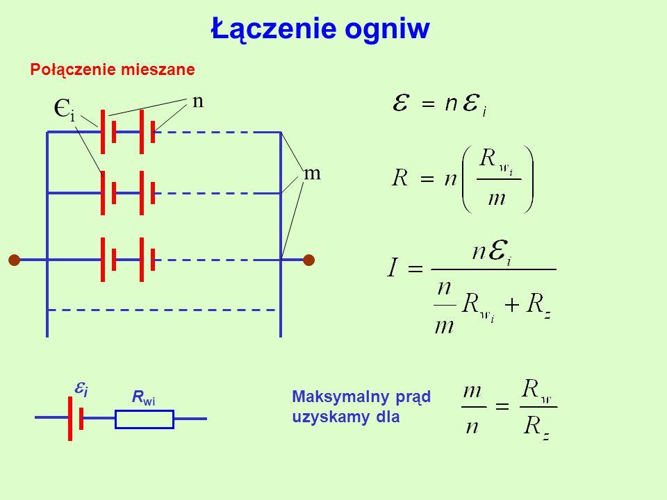 Łączenie ogniw Połączenie mieszane n m ЄiЄi ii R wi Maksymalny prąd uzyskamy dla
