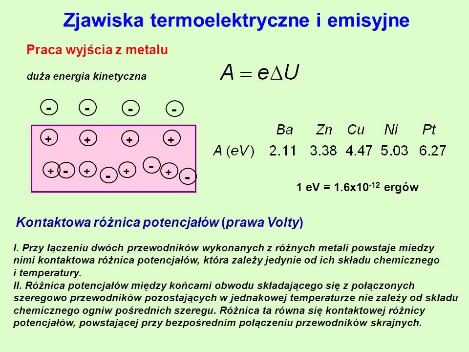 Zjawiska termoelektryczne i emisyjne Praca wyjścia z metalu duża energia kinetyczna + + + + + + + + - - - - - - - - 1 eV = 1.6x10 -12 ergów Kontaktowa różnica potencjałów (prawa Volty) I.